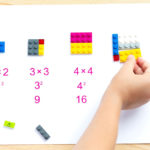 Learn multiplication tables with the multiplication table