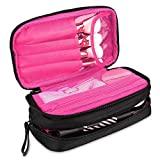 SciuU Beauty waterproof travel makeup